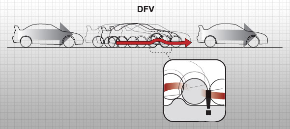 Öhlins Road & Track MIS MI10 Komplettsatz inkl. Domlager für Mitsubishi Evo 10